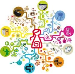 berlin design frauen förderung workshop selbständigkeit marketing_agentur
